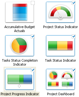 Conveying Project Status – The Simplistic Approach | Program Success